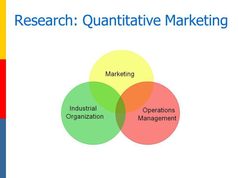Research Quantitative Marketing